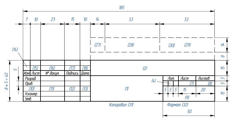 рамка основной надписи чертежа