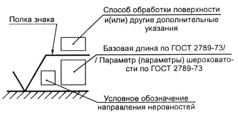 обозначение шероховатости чертежа