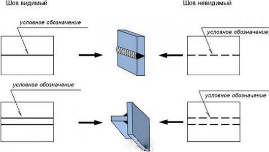 обозначение сварочных швов на чертеже