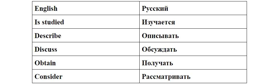 примеры для описания хода работы реферата на английском